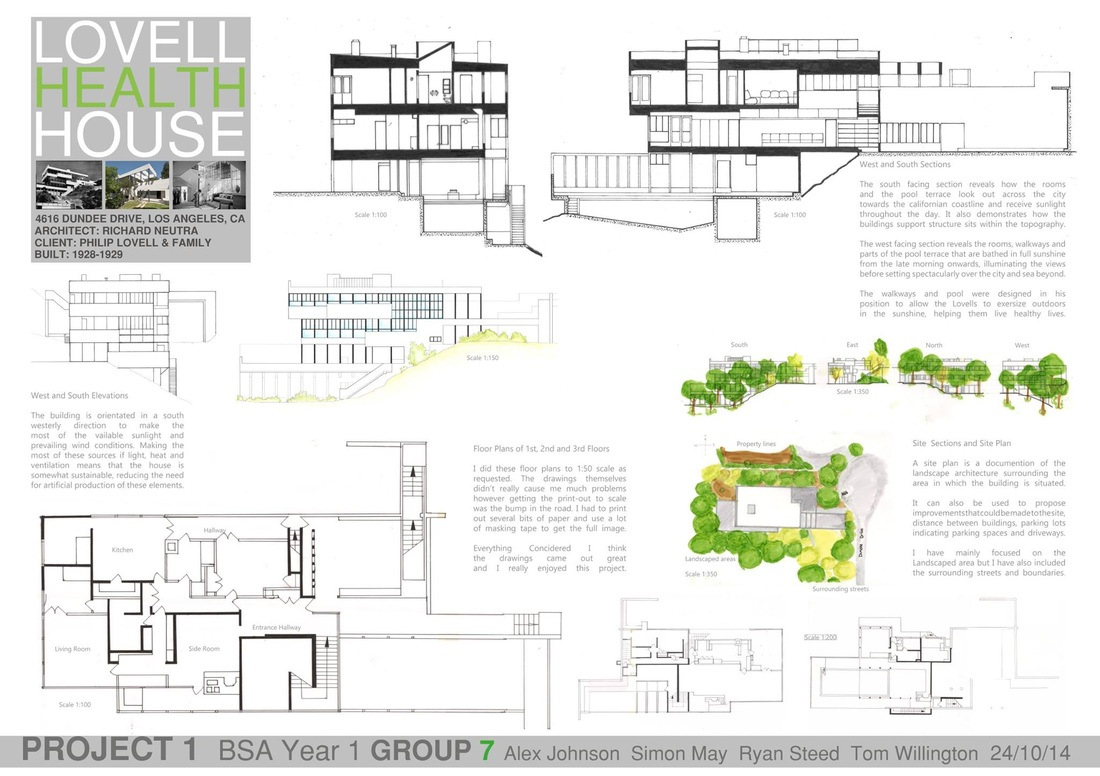 Lovell Health House Site Plan House Design Ideas
